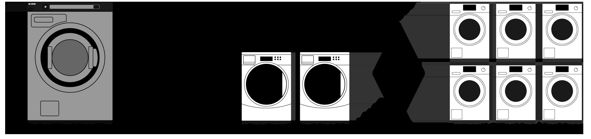 Illustration of usage of washing machines over lifetime