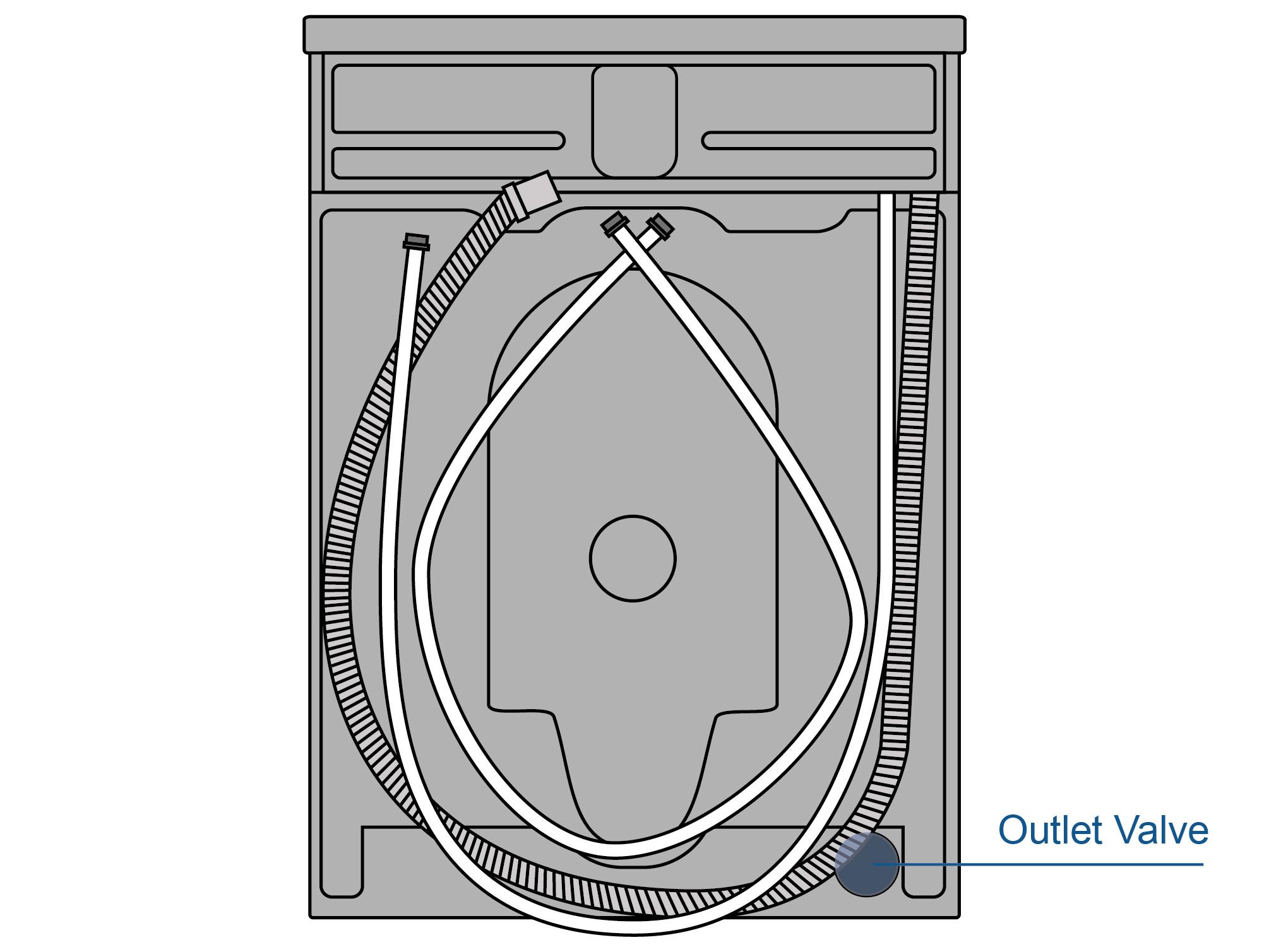 Illustration of Outlet Valve